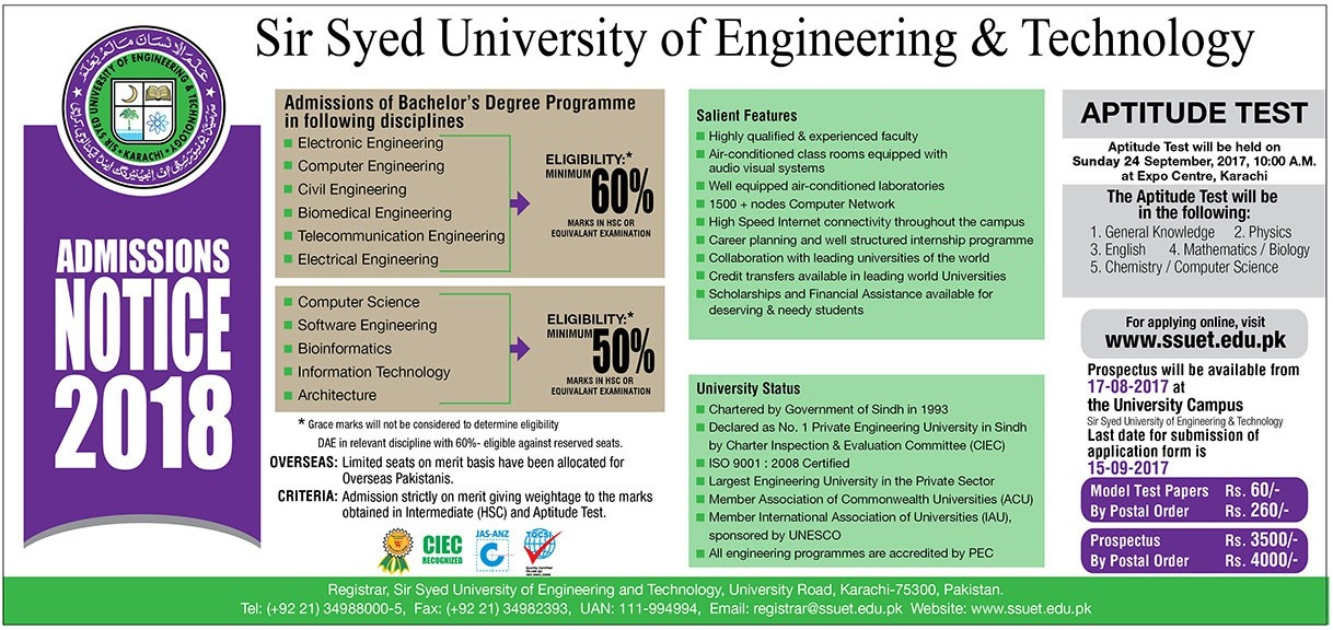 Sir Syed University Admission 2021 Last date to Apply for [BS, MS, PhD] Along Fee Structure