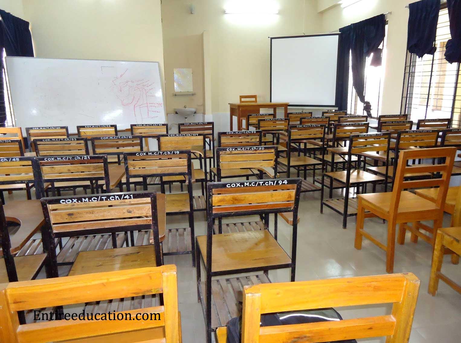 Cox's Bazar Medical College Bangladesh