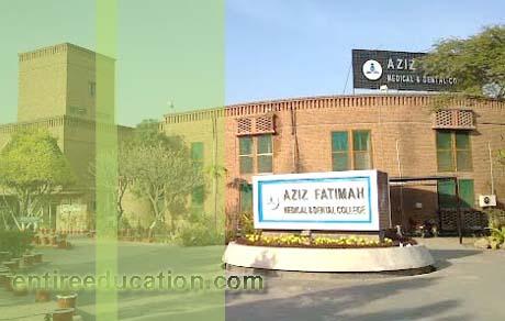 Aziz Fatimah Medical and Dental College Admission