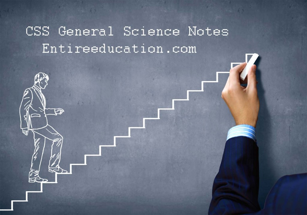 Get CSS General Science Notes