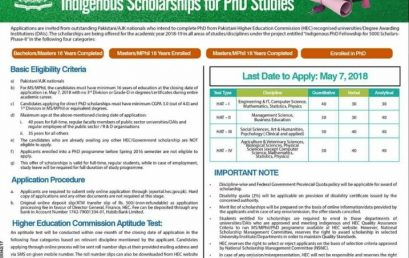 HEC Indigenous Scholarship For PhD Studies 2020 Last Date