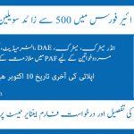 Join PAF Civilian Jobs 2021 Online Registration
